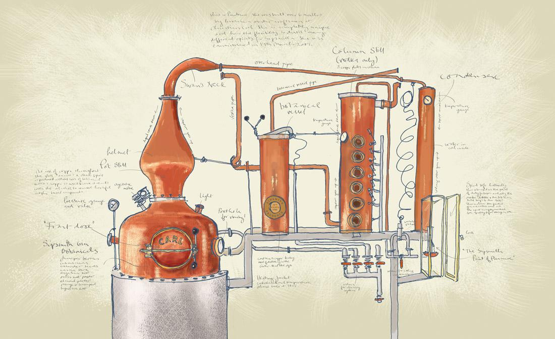 Sipsmith Gin Still Prudence / Photo: Sipsmith