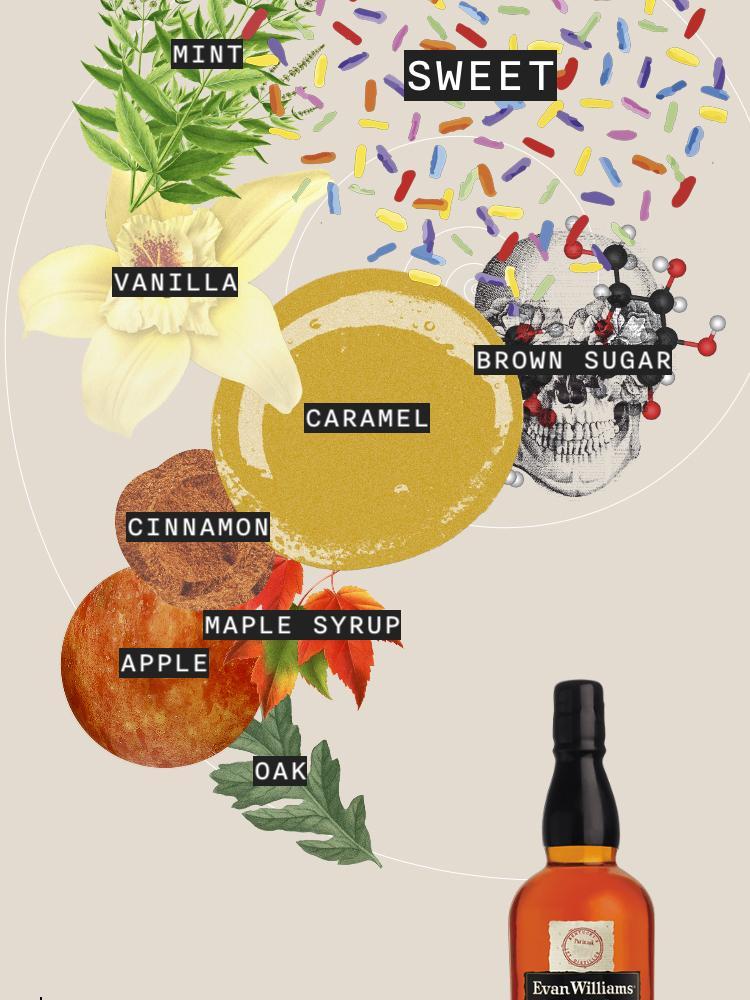 Evan Williams Single Bareel Vintage Bourbon Flavour Spiral