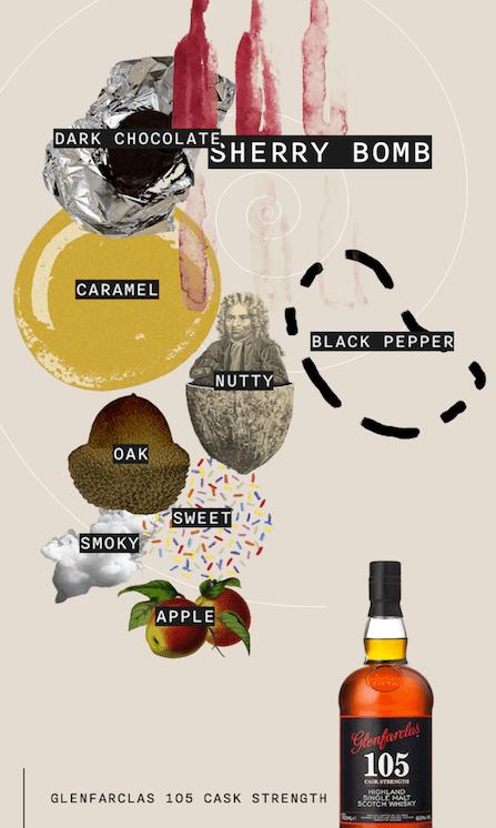 Flavour Spiral for Glenfarclas 105 Cask Strength